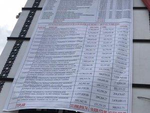 Maçoğlu, gelir-gider tablosunu belediye binasına astı