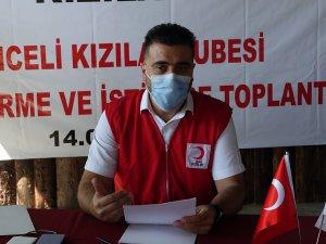 Türk Kızılayı  8 ayda 14 bin 300 aileye ulaştı