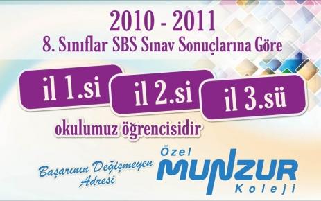 SBS SINAVINDA BİRİNCİLER MUNZUR KOLEJİ'NDEN
